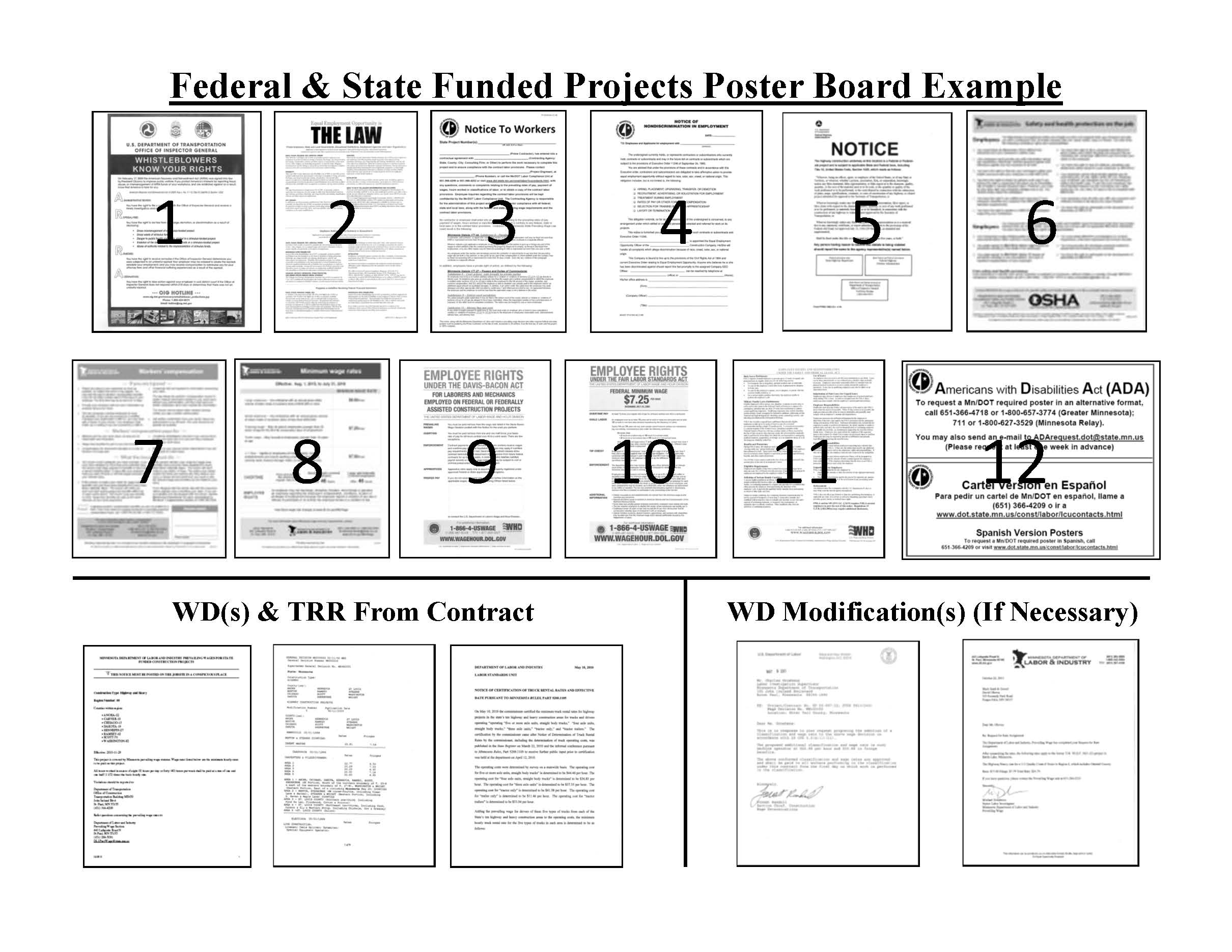 An image showing poster boards including posters such as whistleblowers, the law, notice to workers, employee rights, Americans with Disabilities Act.