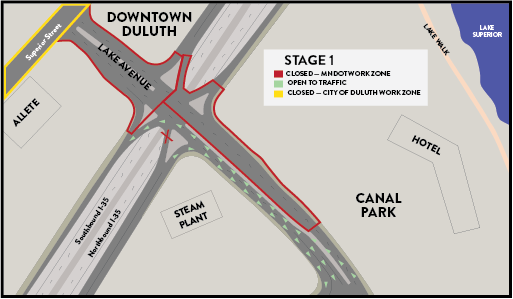 Graphic showing the Lake Avenue crossing over Interstate 35. The graphic depicts the areas that will be closed during Stage  1 construction. Access to Superior Street and Downtown opens. The northbound Lake Avenue lanes from Canal Park will be closed for construction.