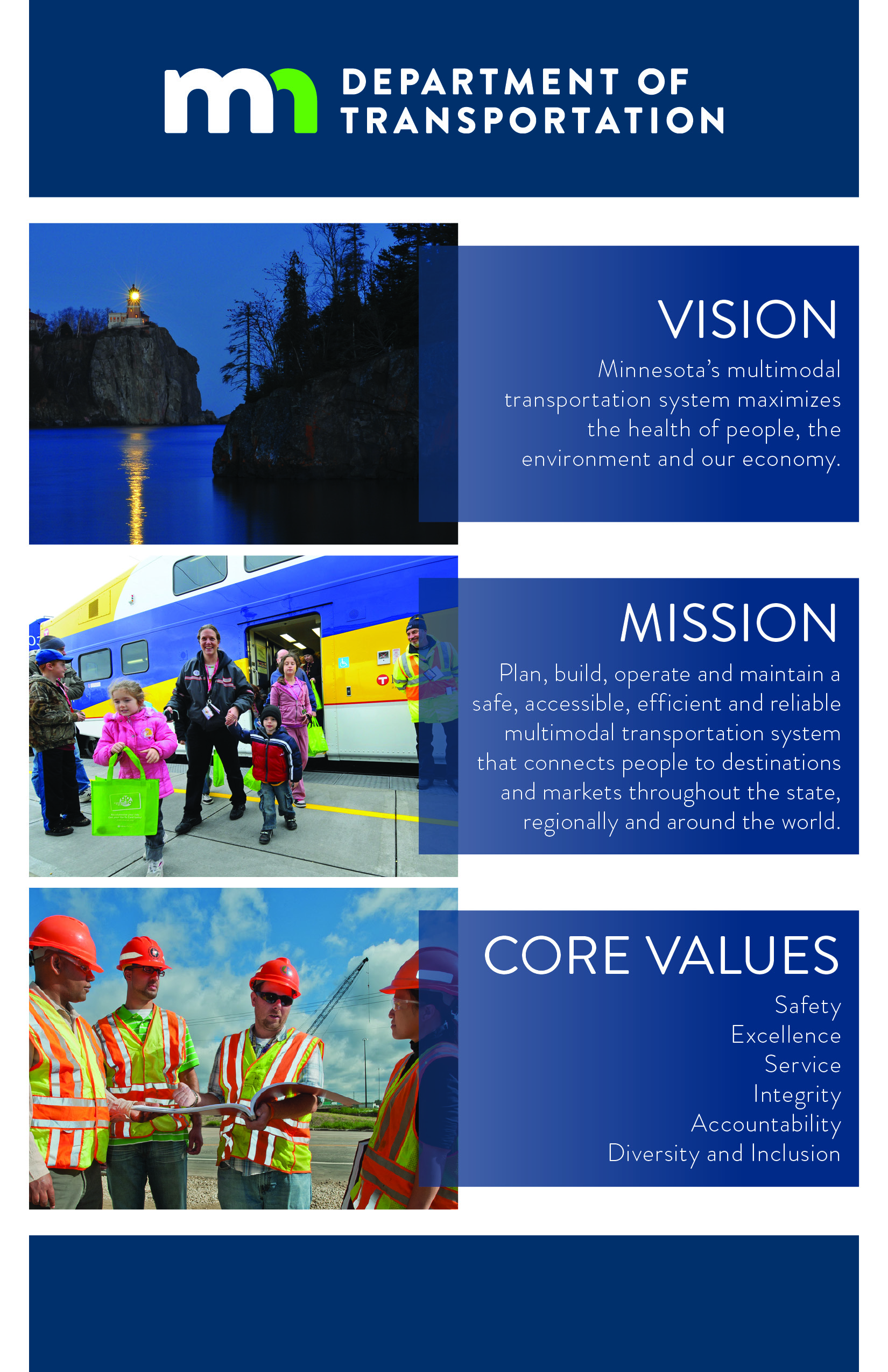 MnDOT vision, mission and core values