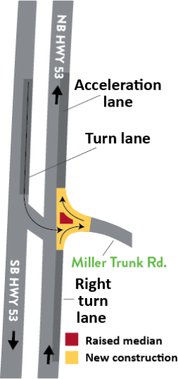 Miller Trunk Road and Hwy 53 map